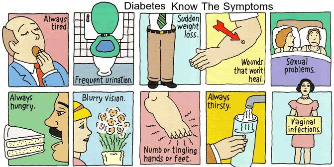 it's all about diabetes - healthy life style, Human Body